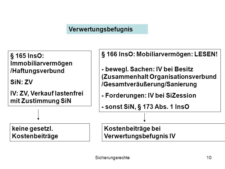 § 166 InsO: Mobiliarvermögen: LESEN!