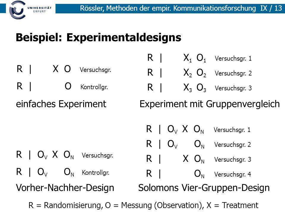 Beispiel: Experimentaldesigns