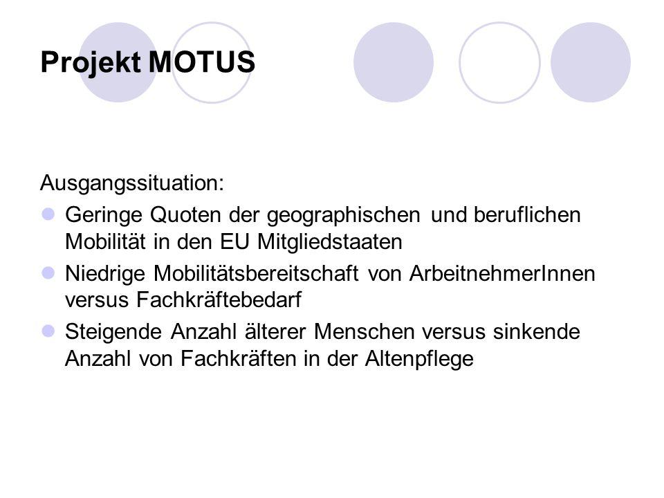 Projekt MOTUS Ausgangssituation: