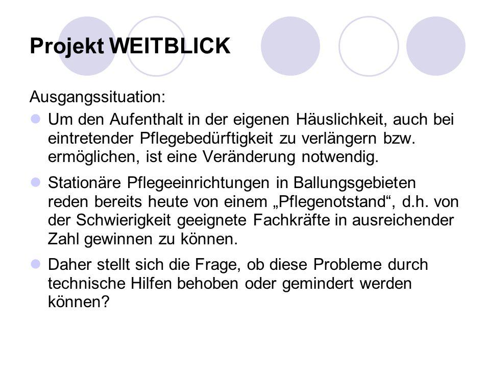 Projekt WEITBLICK Ausgangssituation: