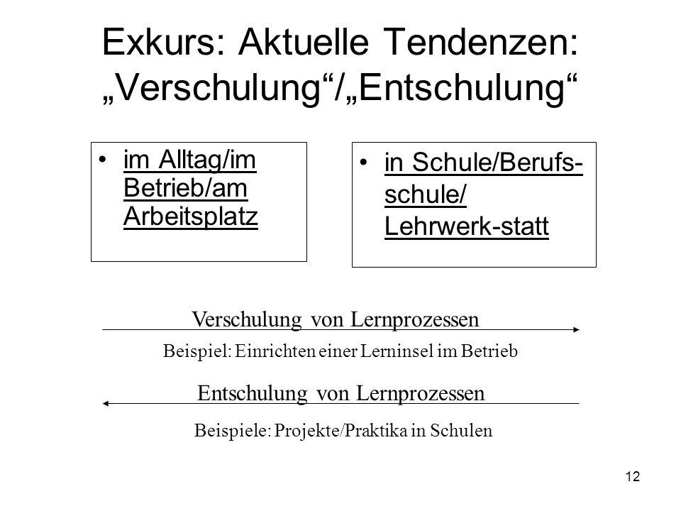 """Exkurs: Aktuelle Tendenzen: """"Verschulung /""""Entschulung"""