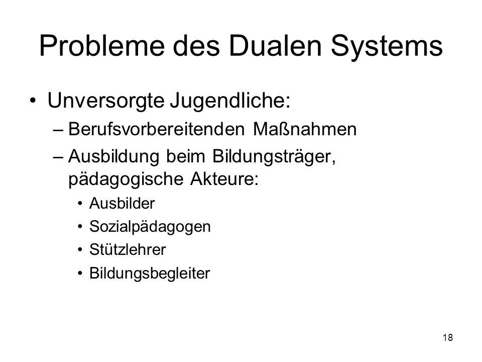 Probleme des Dualen Systems
