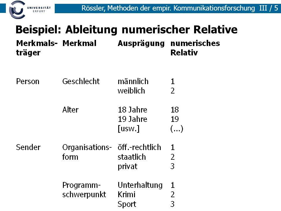 Beispiel: Ableitung numerischer Relative