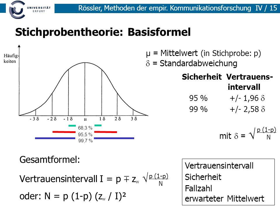 Stichprobentheorie: Basisformel