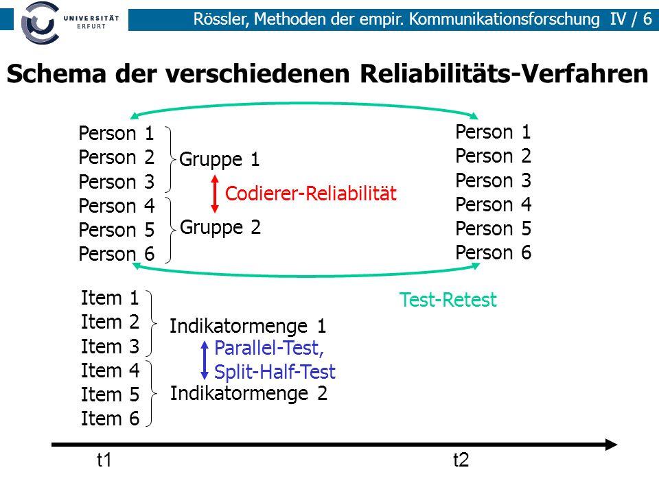 Schema der verschiedenen Reliabilitäts-Verfahren