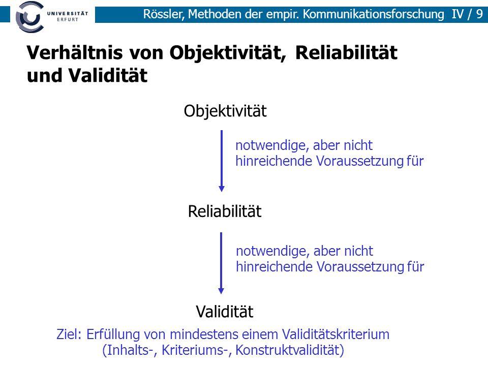 Verhältnis von Objektivität, Reliabilität und Validität
