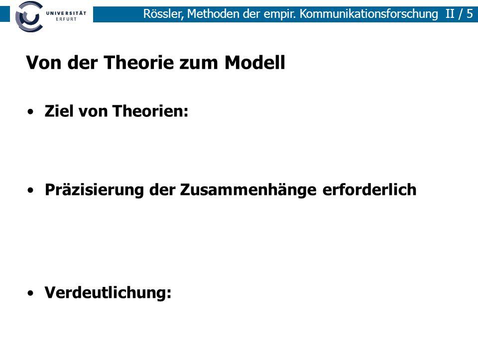 Von der Theorie zum Modell