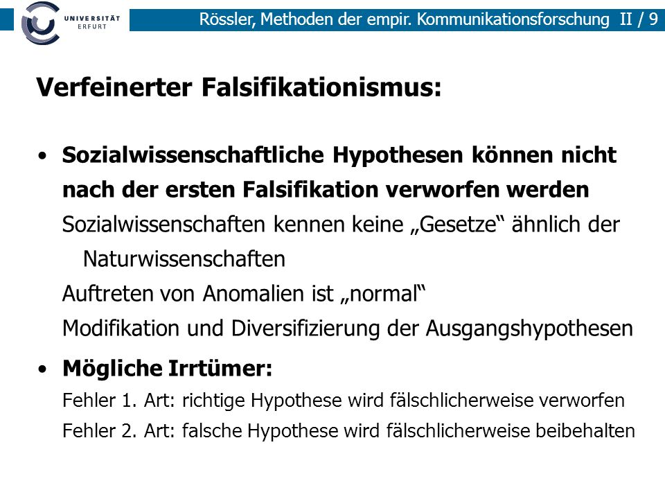 Verfeinerter Falsifikationismus: