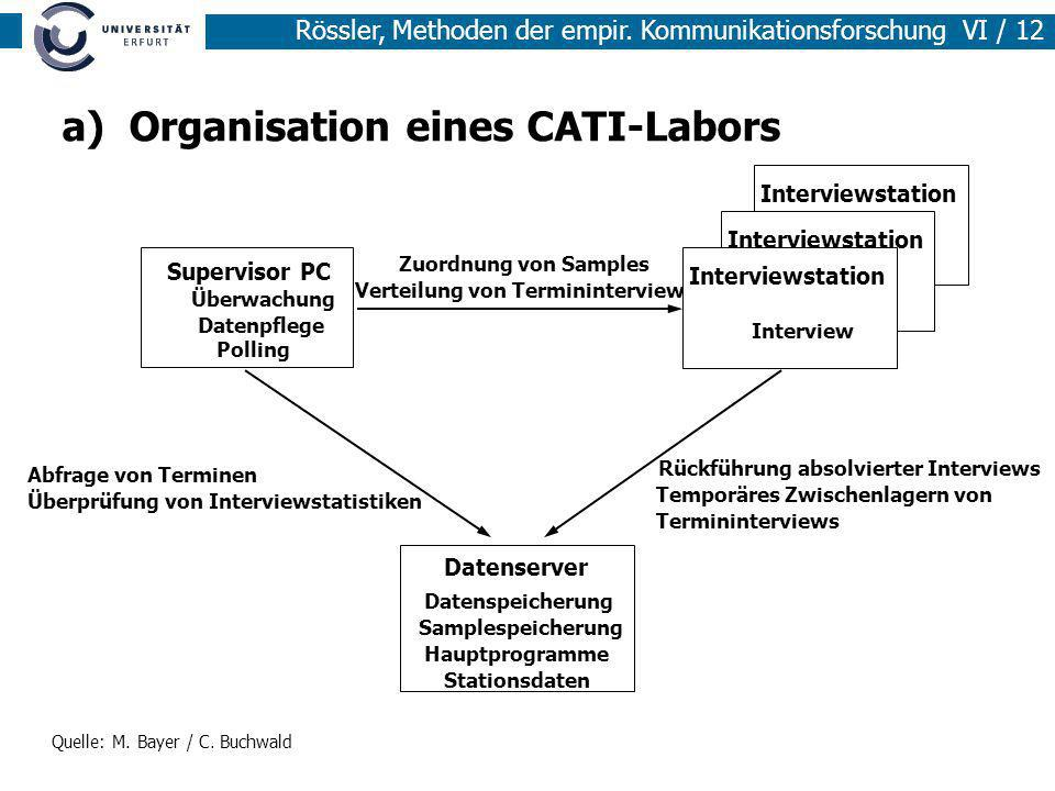 a) Organisation eines CATI-Labors