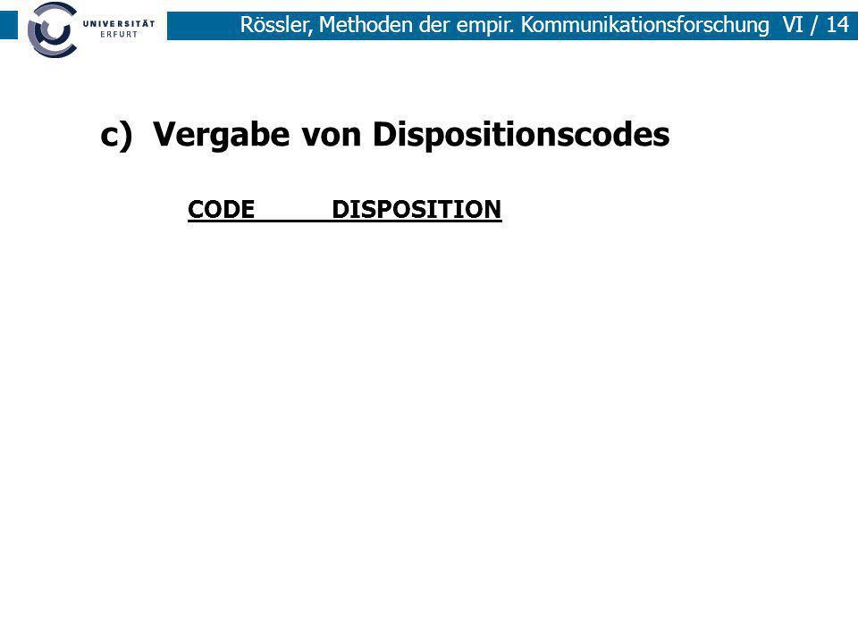 c) Vergabe von Dispositionscodes