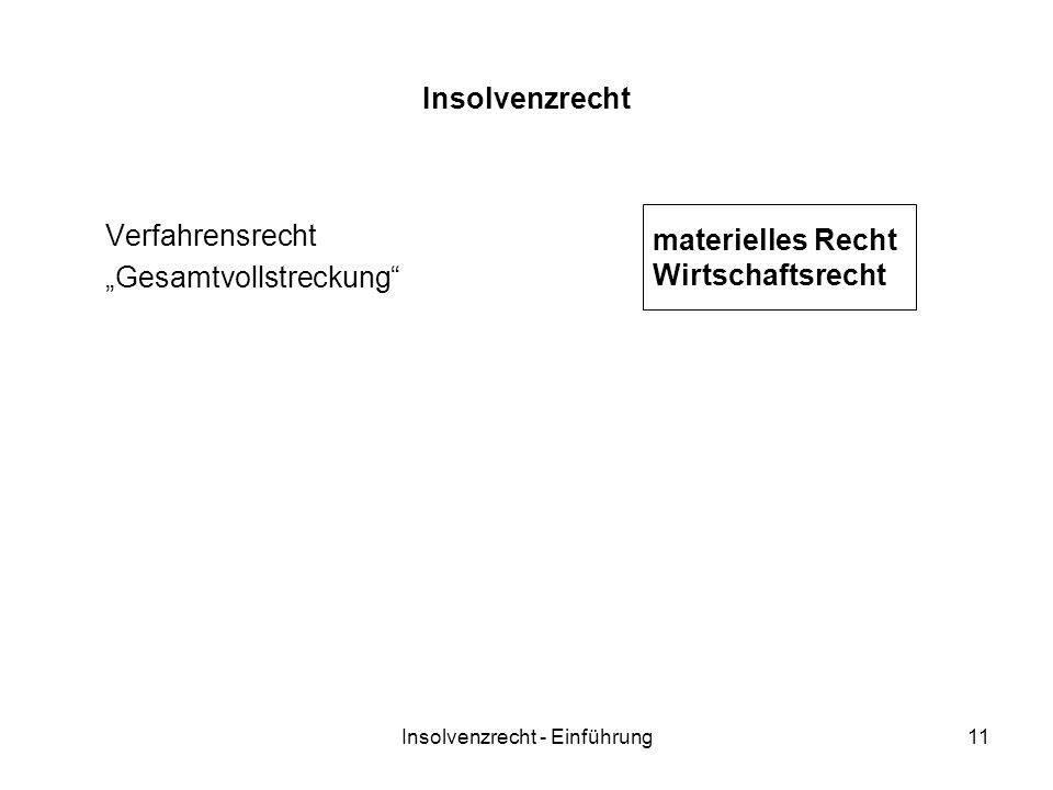 Insolvenzrecht - Einführung