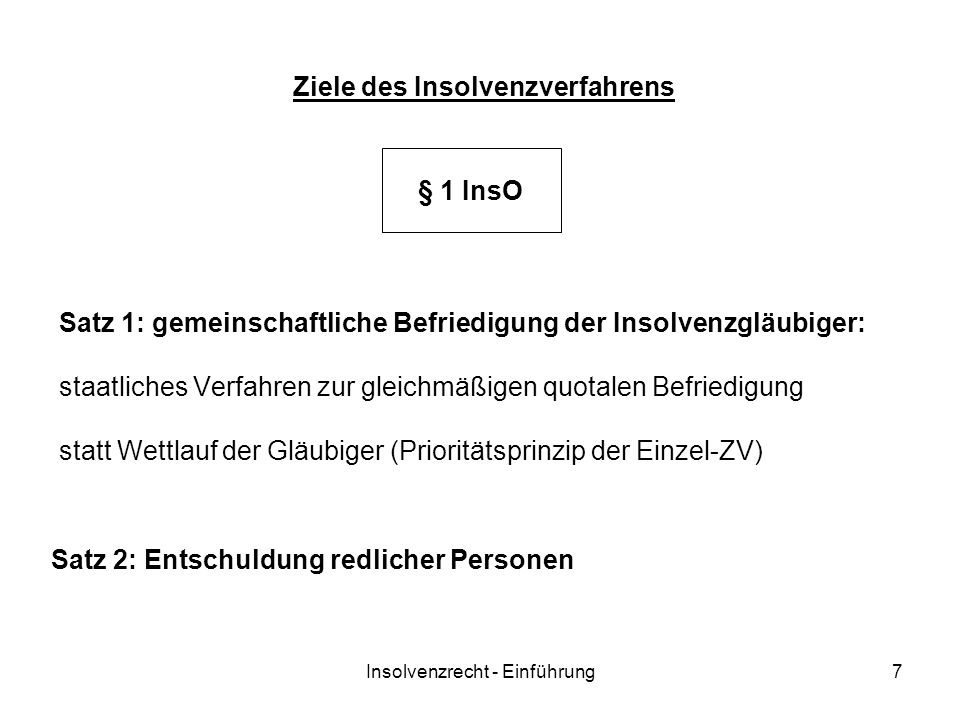 A. Neußner - Insolvenzrecht - Einführung