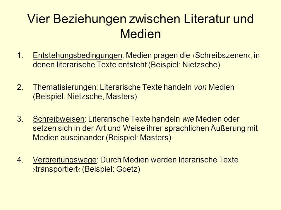 Vier Beziehungen zwischen Literatur und Medien