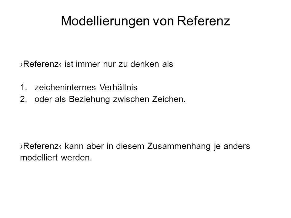 Modellierungen von Referenz