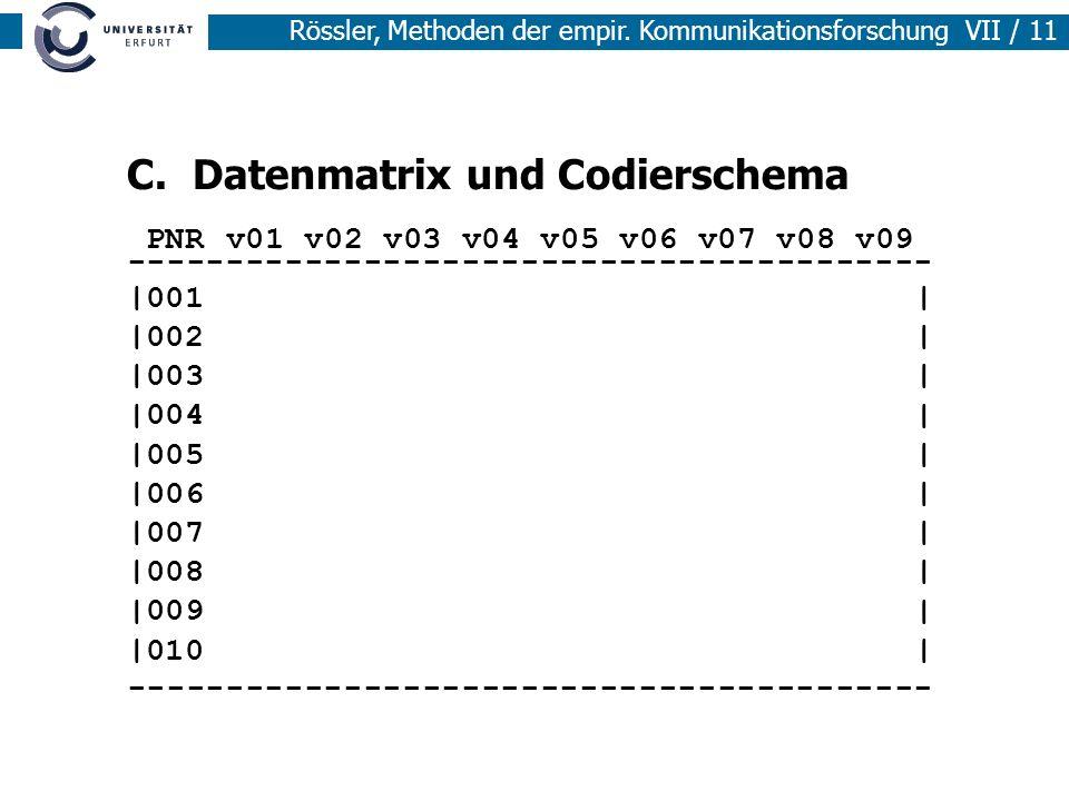 C. Datenmatrix und Codierschema