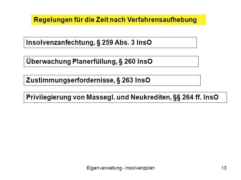 Eigenverwaltung - Insolvenzplan