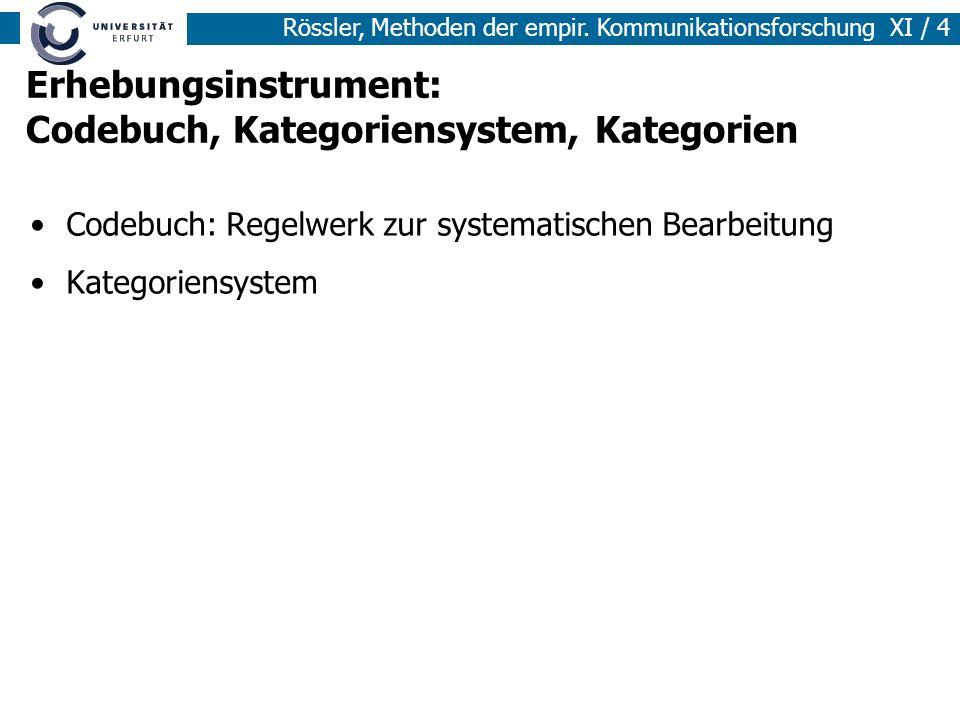 Erhebungsinstrument: Codebuch, Kategoriensystem, Kategorien