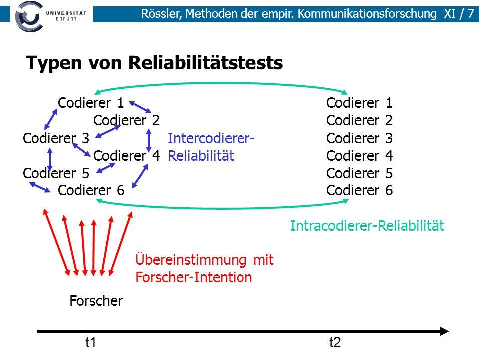 Typen von Reliabilitätstests