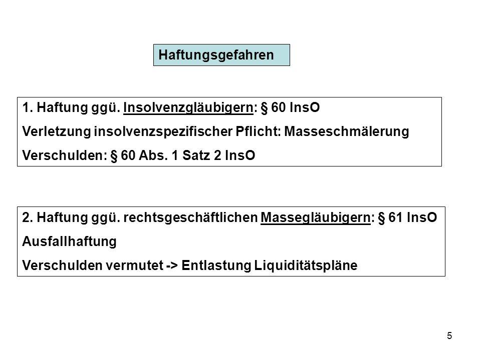 Haftungsgefahren 1. Haftung ggü. Insolvenzgläubigern: § 60 InsO. Verletzung insolvenzspezifischer Pflicht: Masseschmälerung.