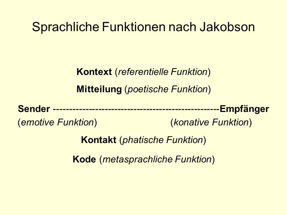 Sprachliche Funktionen nach Jakobson