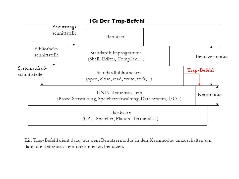 Standardhilfsprogramme (Shell, Editor, Compiler, ...) Benutzermodus