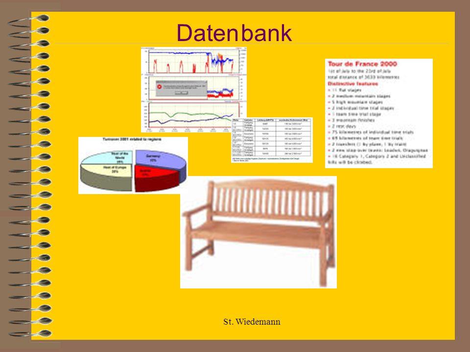 Daten bank St. Wiedemann
