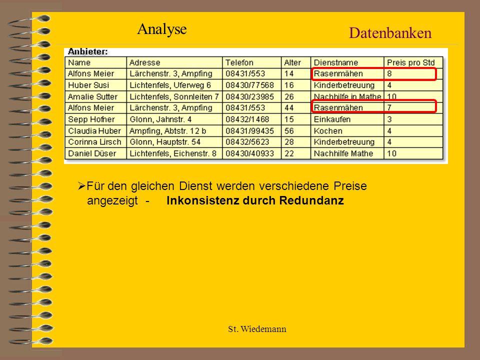 Analyse Datenbanken. Für den gleichen Dienst werden verschiedene Preise angezeigt - Inkonsistenz durch Redundanz.