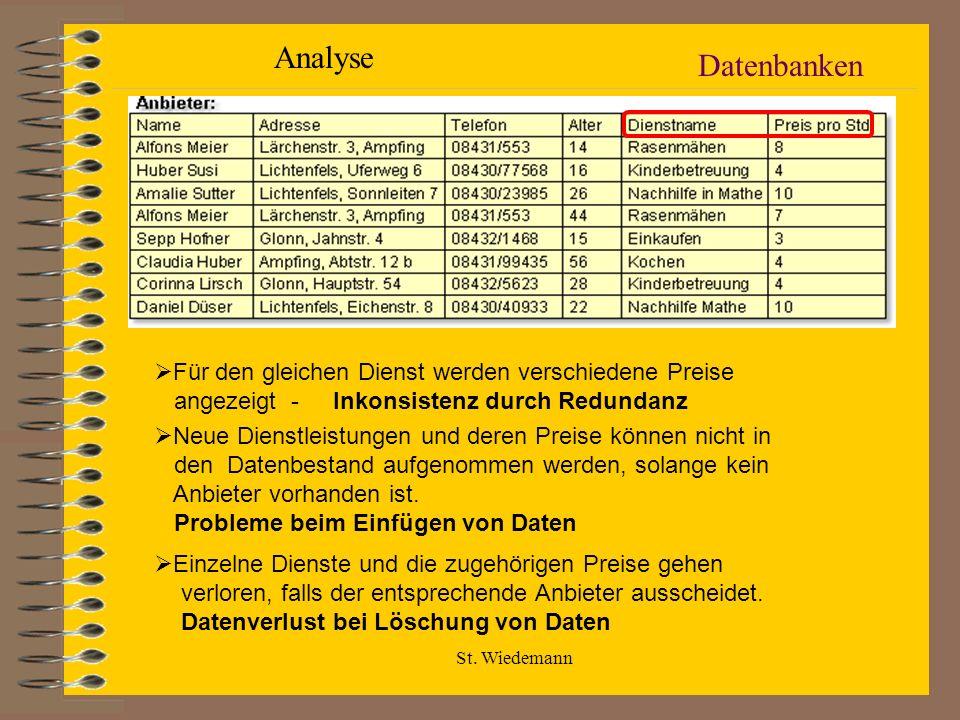 AnalyseDatenbanken. Für den gleichen Dienst werden verschiedene Preise angezeigt - Inkonsistenz durch Redundanz.