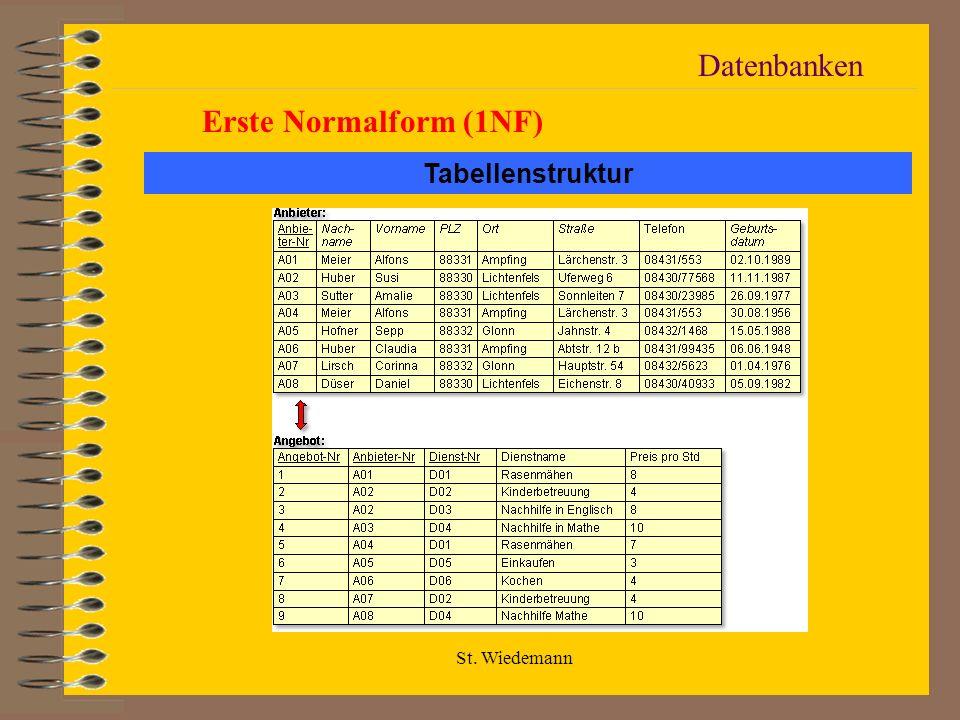 Datenbanken Erste Normalform (1NF) Tabellenstruktur St. Wiedemann