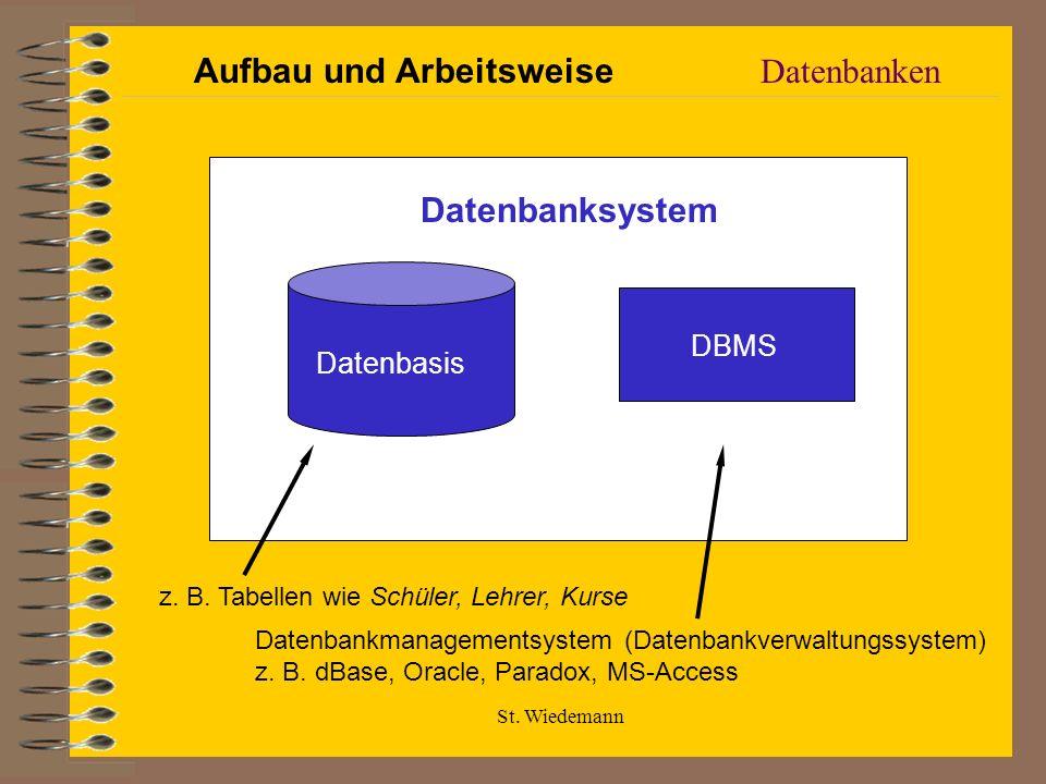 Aufbau und Arbeitsweise Datenbanken