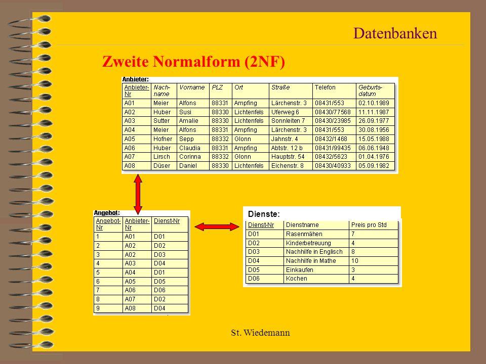 Zweite Normalform (2NF)