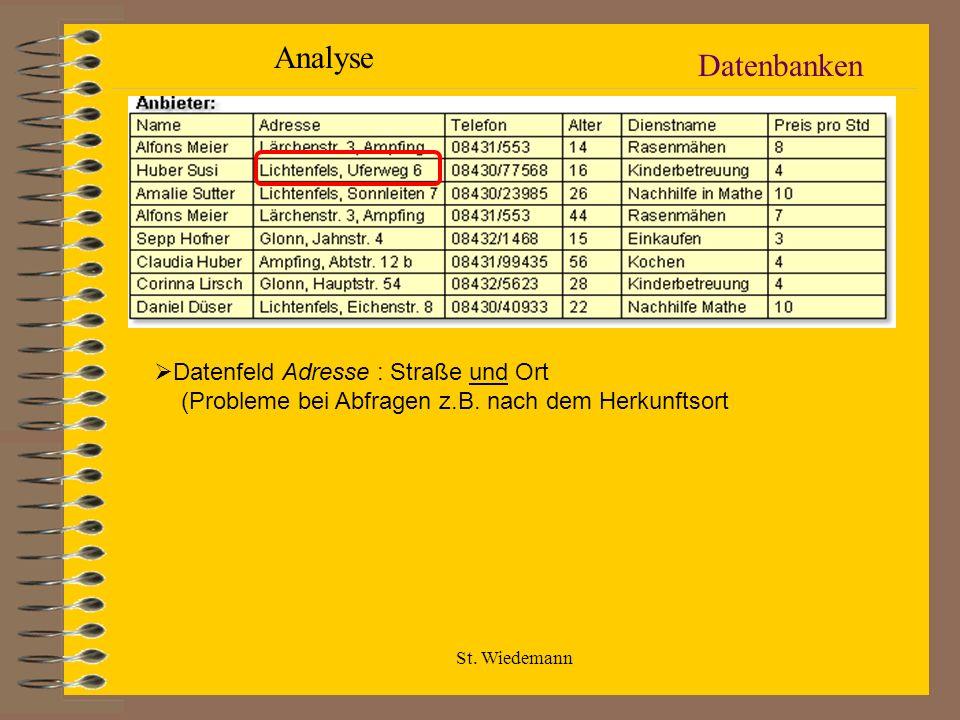 Analyse Datenbanken. Datenfeld Adresse : Straße und Ort (Probleme bei Abfragen z.B. nach dem Herkunftsort.