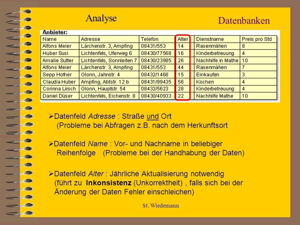 AnalyseDatenbanken. Datenfeld Adresse : Straße und Ort (Probleme bei Abfragen z.B. nach dem Herkunftsort.