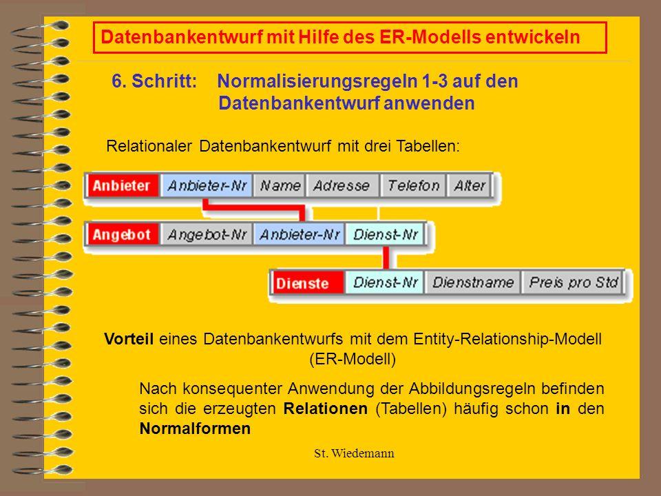 Datenbankentwurf mit Hilfe des ER-Modells entwickeln