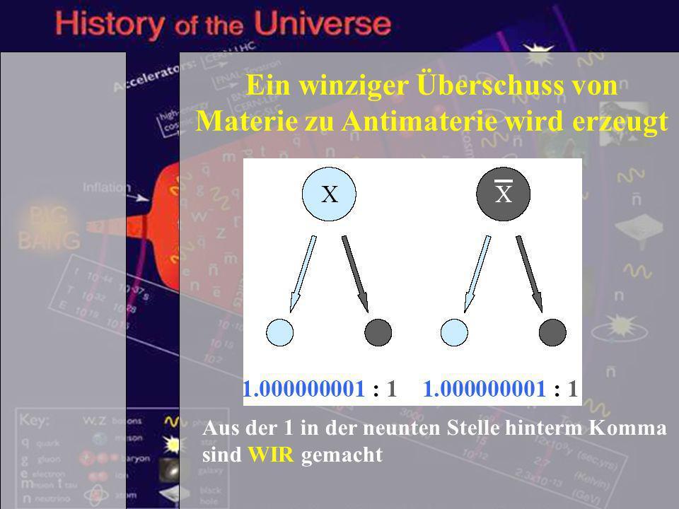 Ein winziger Überschuss von Materie zu Antimaterie wird erzeugt