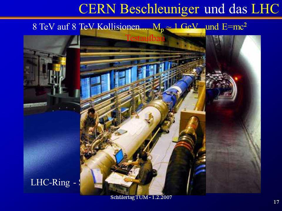 CERN Beschleuniger und das LHC