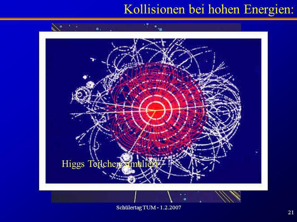 Kollisionen bei hohen Energien: