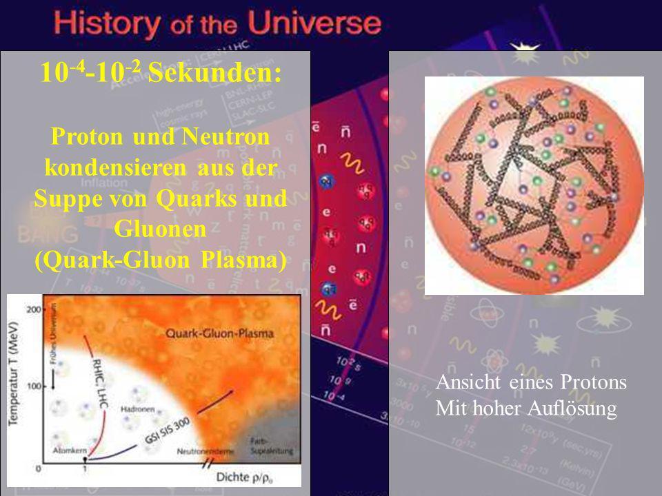 Proton und Neutron kondensieren aus der Suppe von Quarks und Gluonen