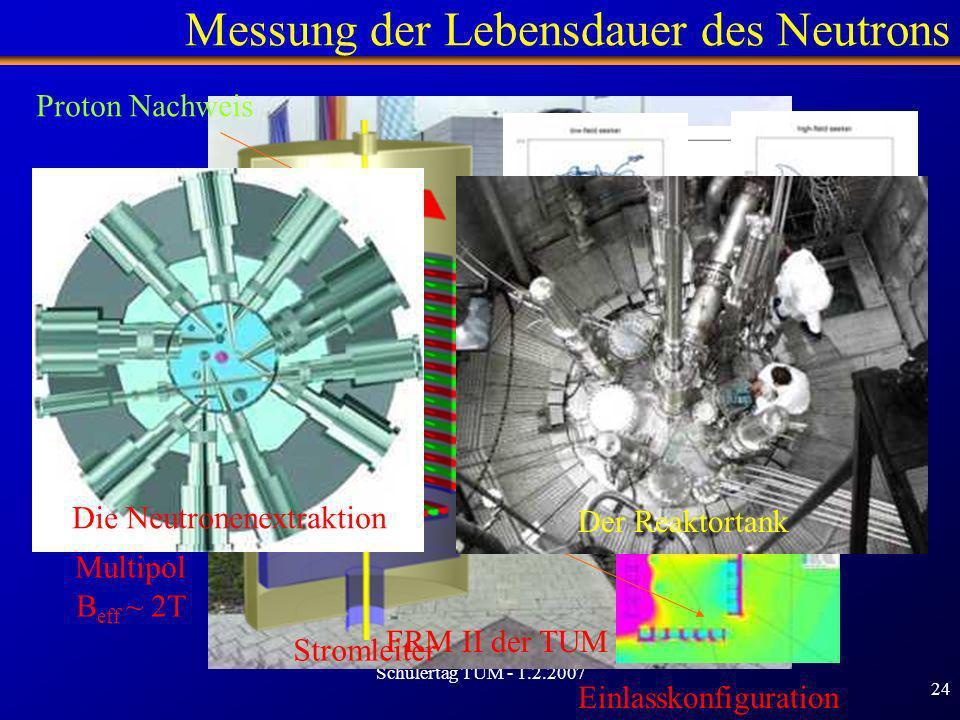 Messung der Lebensdauer des Neutrons