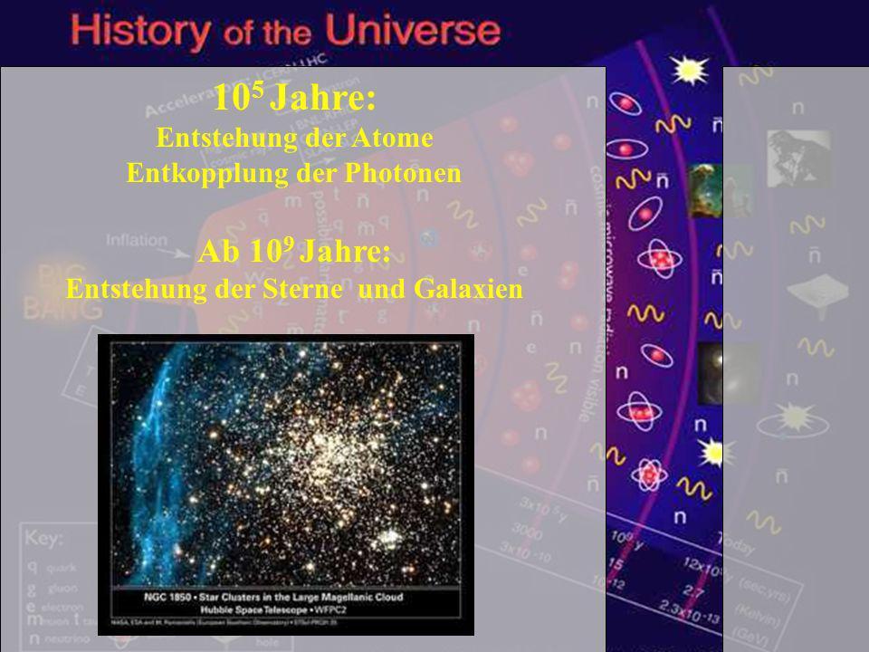 Entkopplung der Photonen Entstehung der Sterne und Galaxien