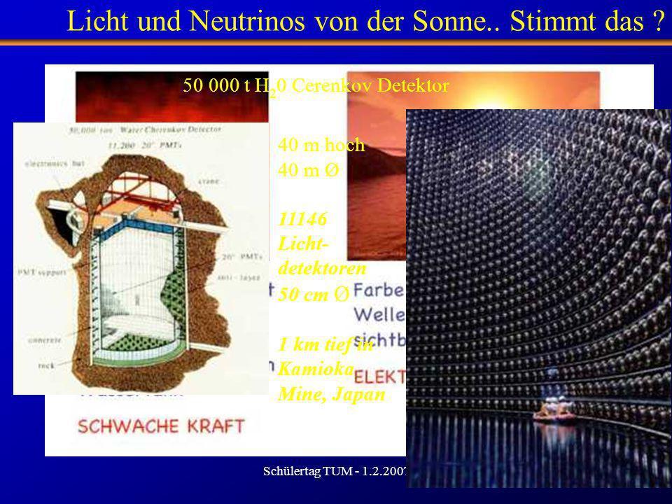 Licht und Neutrinos von der Sonne.. Stimmt das