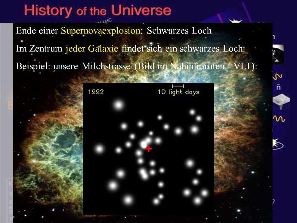 Entstehung der schweren Elemente: Supernovaexplosionen