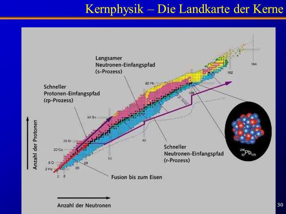Kernphysik – Die Landkarte der Kerne