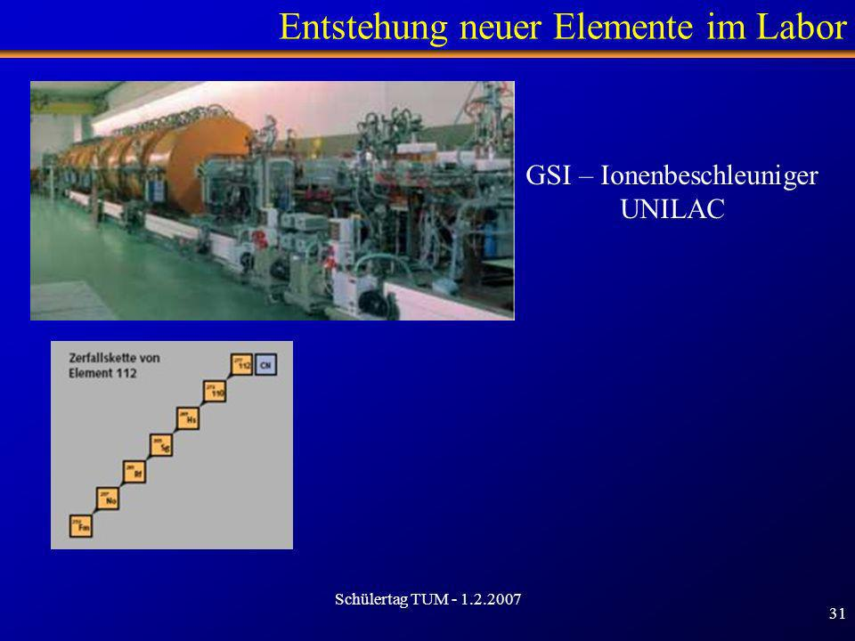 Entstehung neuer Elemente im Labor