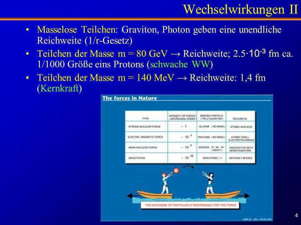 Wechselwirkungen II Masselose Teilchen: Graviton, Photon geben eine unendliche Reichweite (1/r-Gesetz)