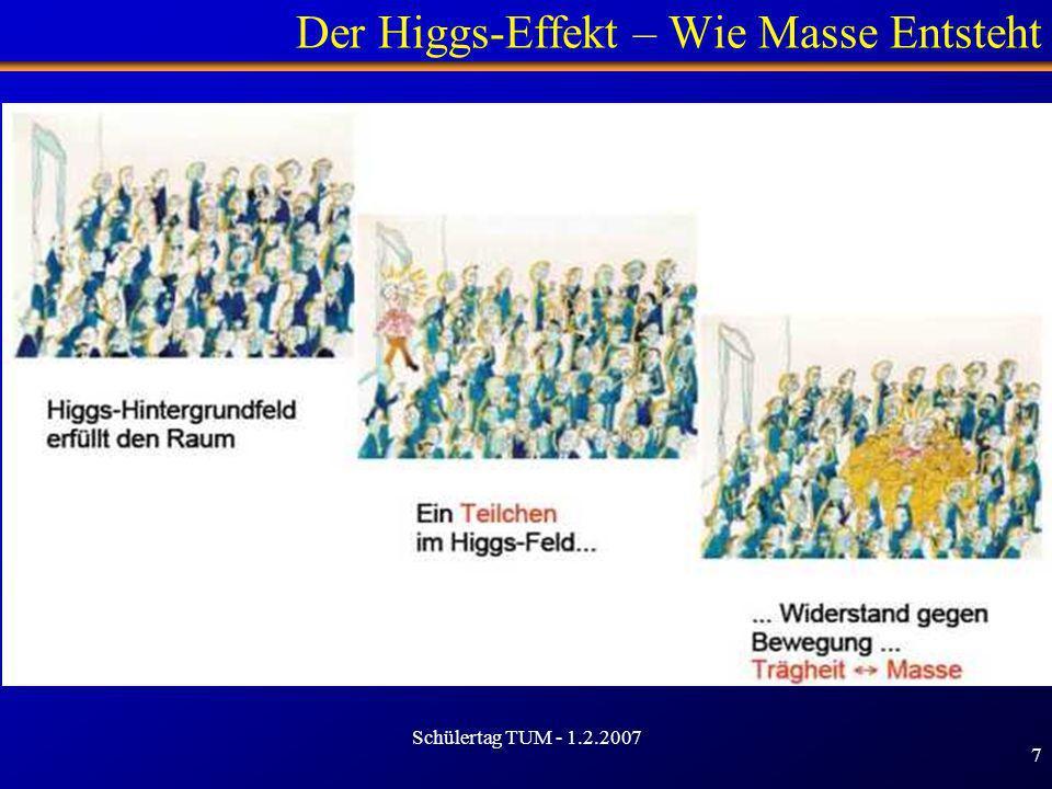 Der Higgs-Effekt – Wie Masse Entsteht