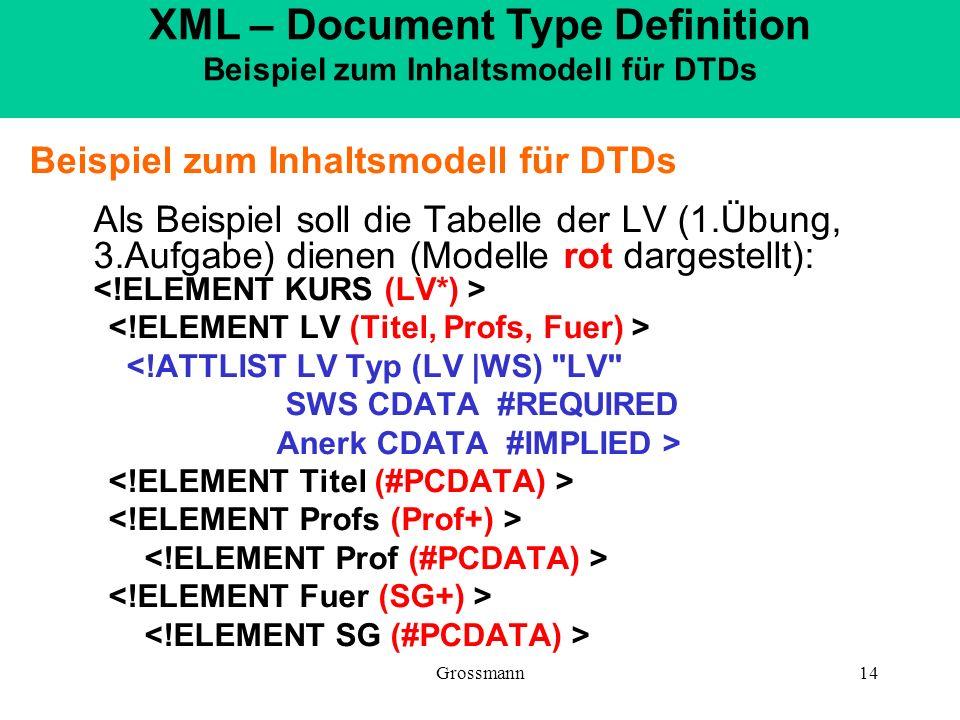 XML – Document Type Definition Beispiel zum Inhaltsmodell für DTDs