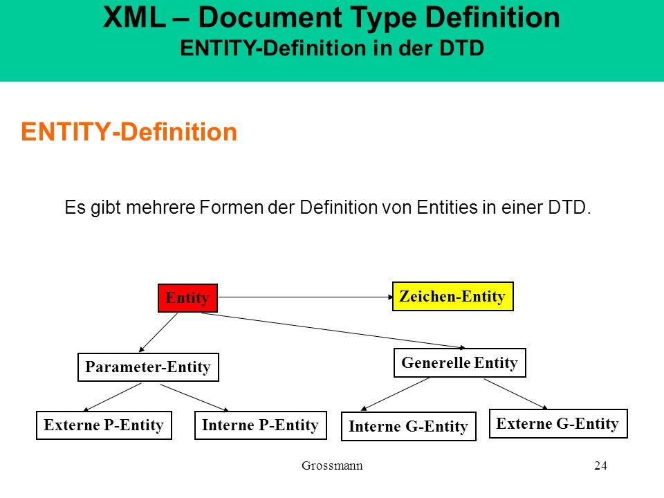 XML – Document Type Definition ENTITY-Definition in der DTD