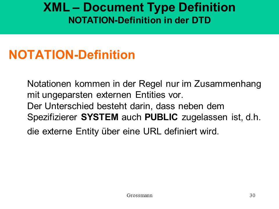 XML – Document Type Definition NOTATION-Definition in der DTD