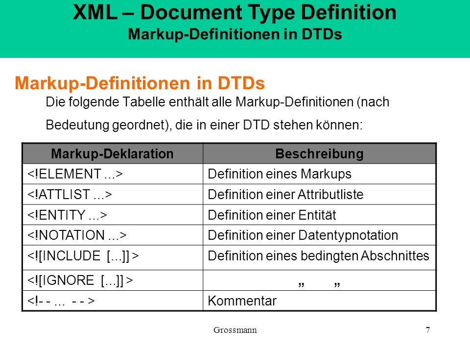 XML – Document Type Definition Markup-Definitionen in DTDs